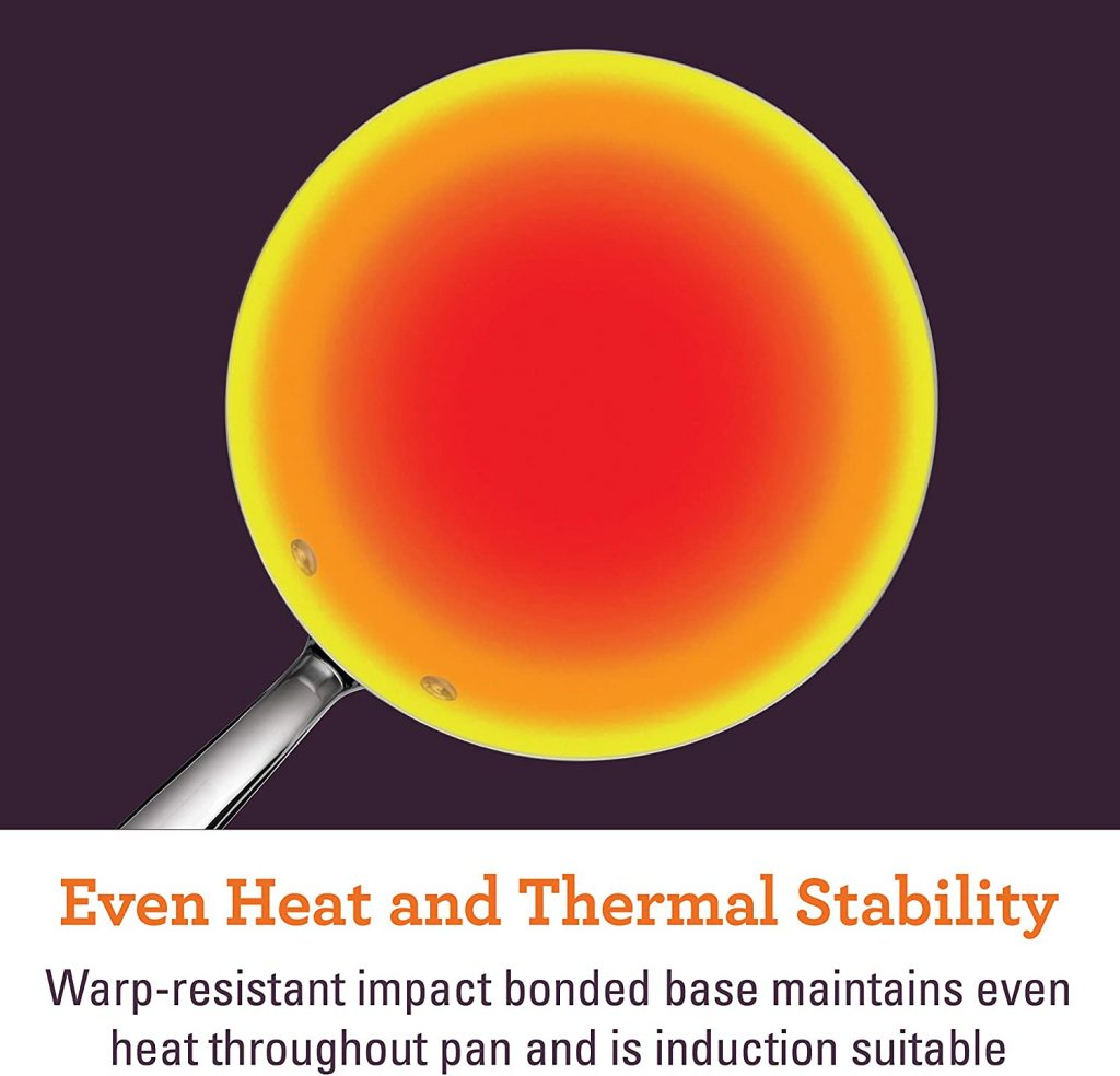 Even Heat and Thermal Stability